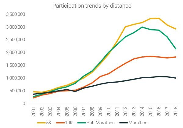 Общее количество участников состязаний